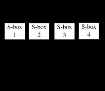 Kryptoanalys